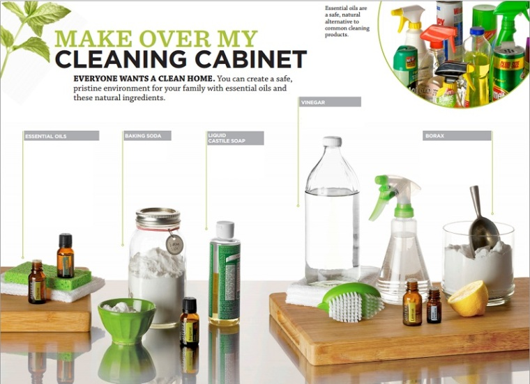 Cleaning - Make Over Your Cleaning Cabinet