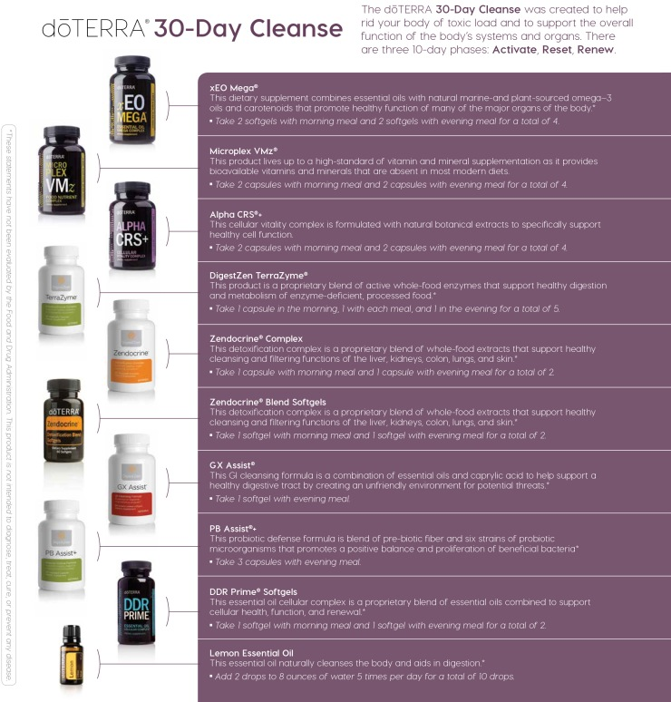 2017 The doTERRA Essentials - NEW HANDBOOK-122 - CLEANSE.jpg